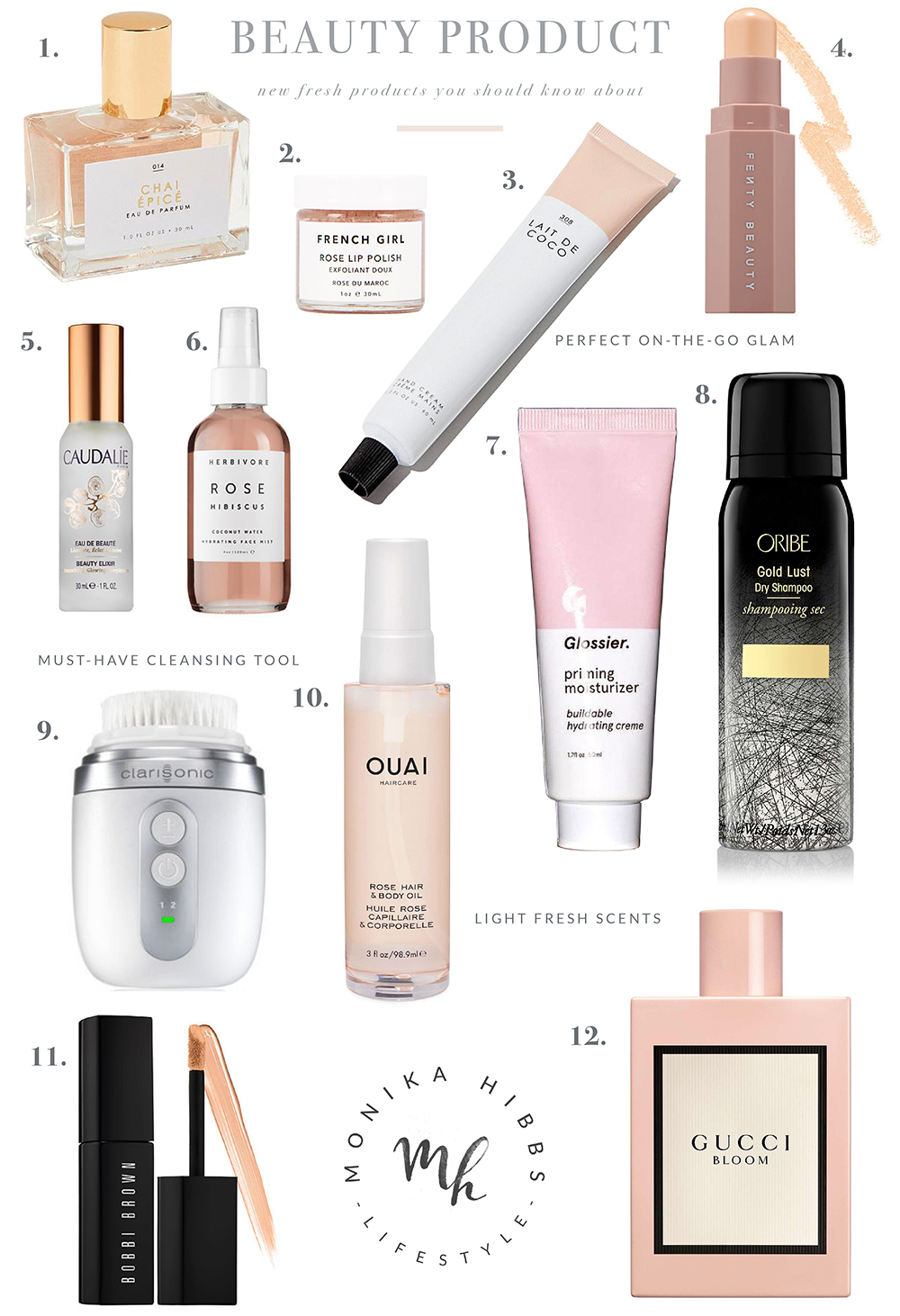 Beauty Products You Should Know About