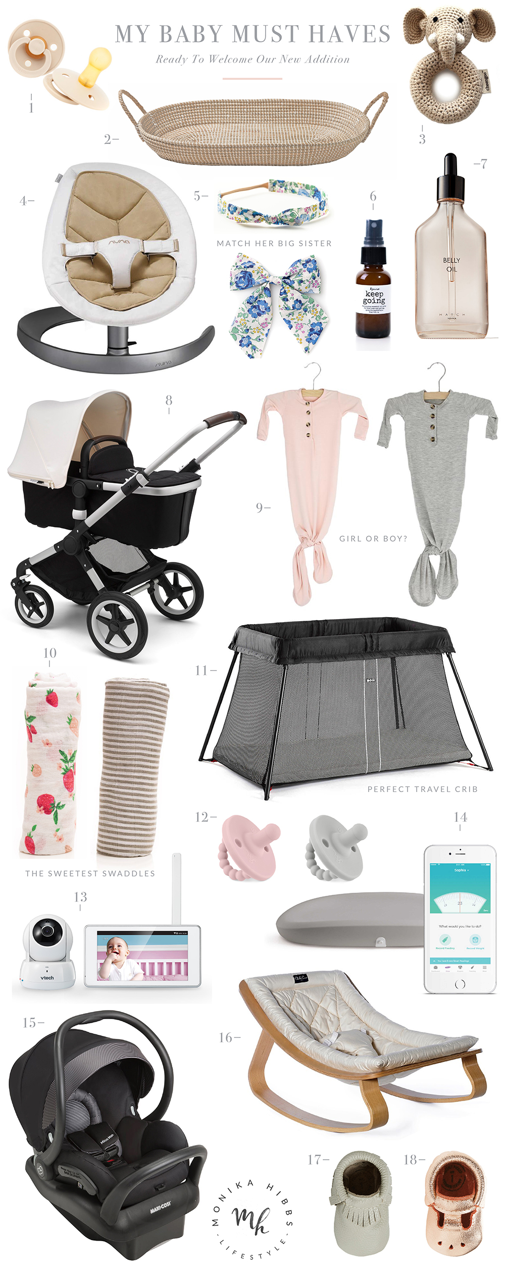 My Must Haves For Baby