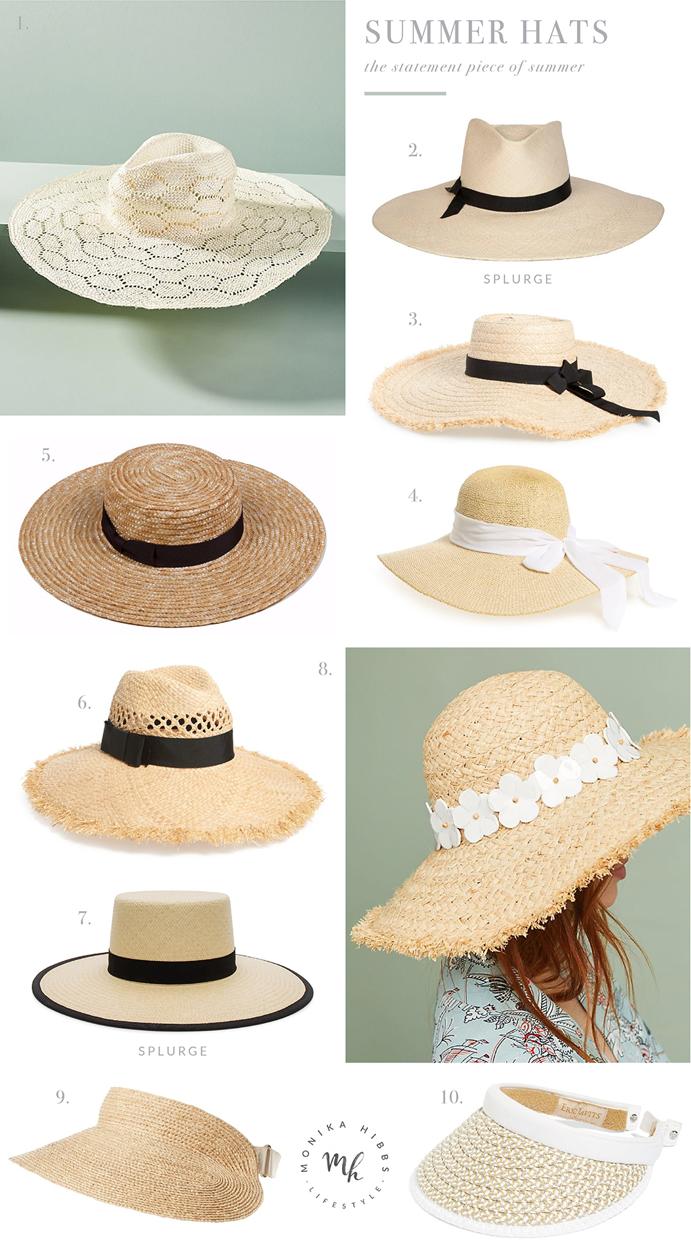 Summer Hats To Love