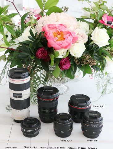 What type of camera lens to use